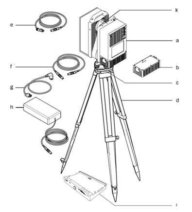 華測三維激光掃描儀Z+F5016,三維激光掃描儀組成圖,三維激光掃描儀構架分析圖