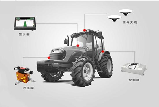 華測農機自動駕駛解決方案系統組成,華測農機自動駕駛系統,農機導航系統