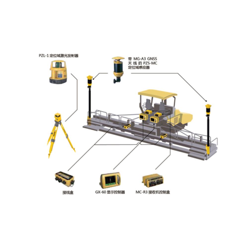華測導航_TP63攤鋪機 3D智能控制系統,超乎想象的平整度,平順性與厚度控制_華測導航