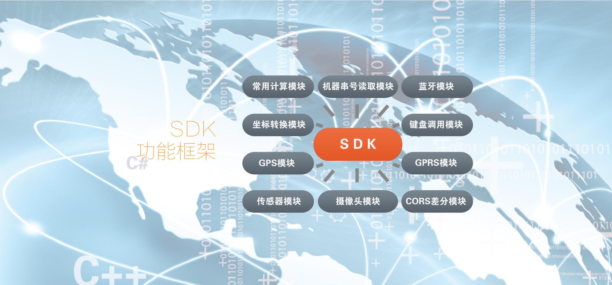 華測導航,GIS軟件系統,GIS移動終端SDK軟件二次開發包,GIS移動終端軟件開發,多功能綜合一體化