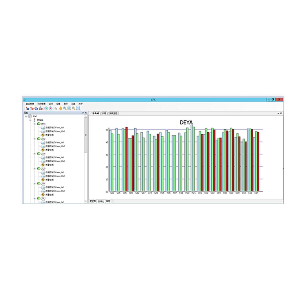 華測導航CPS精密定位軟件,可滿足大區域CORS系統的解算和對外服務需求,