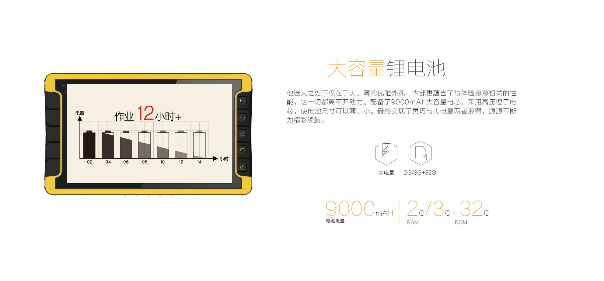 上海華測LT600手持GPS平闆,工業GPS手持平闆電腦,大容量锂電池,精彩持久續航,華測導航