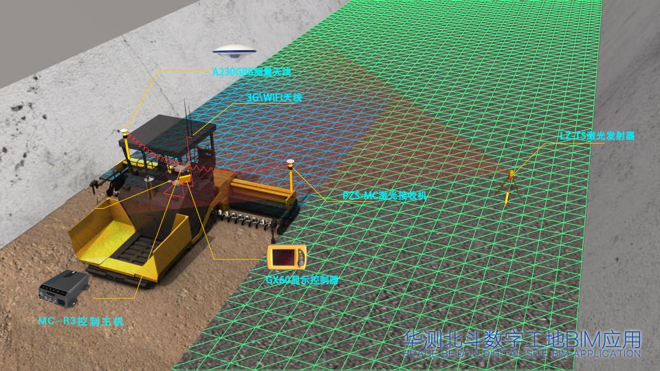 華測導航_TP63攤鋪機 3D智能控制系統,效率提高、勞動強度降低,未來攤鋪作業控制技術的主要發展方向_華測導航