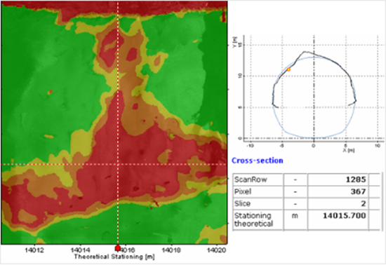 隧道測量解決方案,結果精準的三維激光掃描儀隧道測量解決方案,毫米級測量精度,準确反映隧道變化