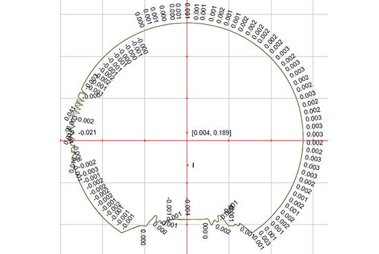 華測三維激光掃描儀應用于隧道測量的解決方案,可進行隧道收斂變形分析,智能隧道測量解決方案