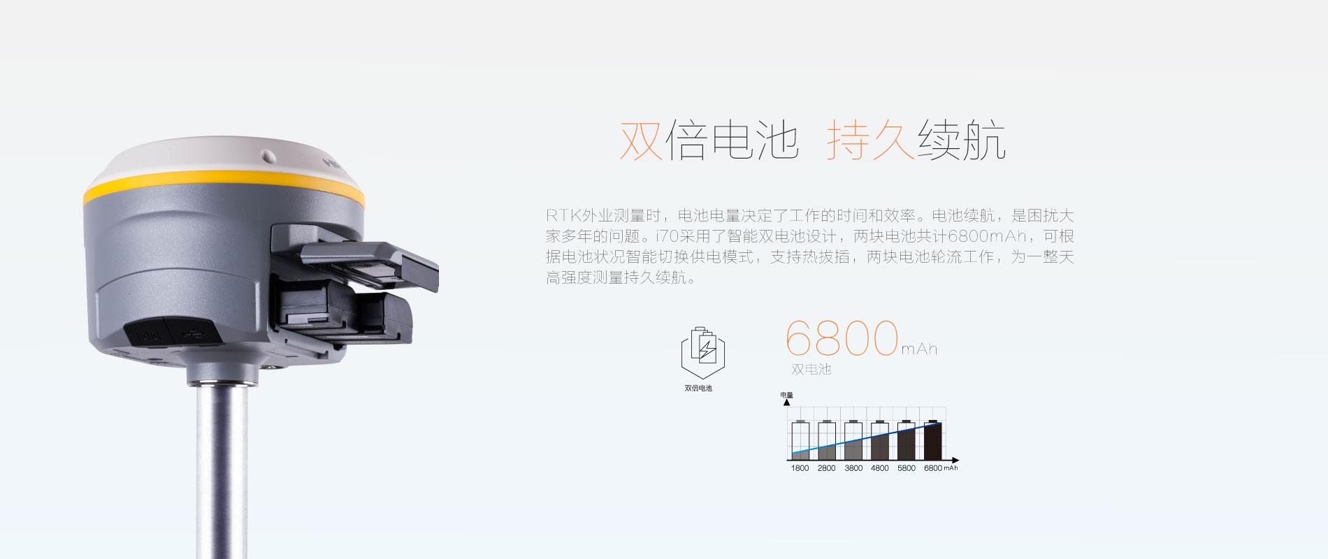 華測i70RTK雙倍電池,持久續航,華測i系列i70智能RTK
