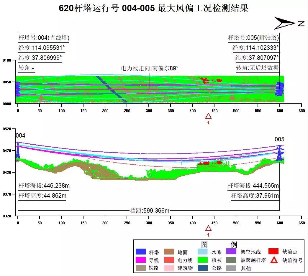 激光雷達電力巡線解決方案,電力巡線中杆塔最大風偏工況檢測,華測激光雷達無人機電力巡線解決方案