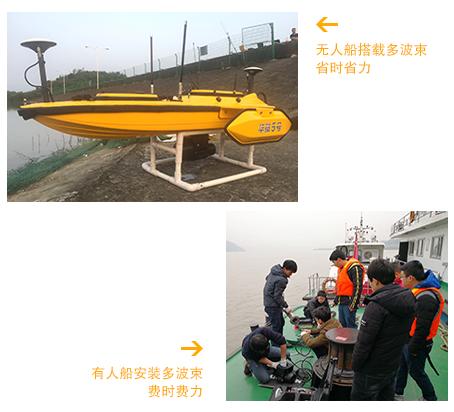 多波束測深儀測量,華測導航多波束測深儀,華測導航測量儀器,