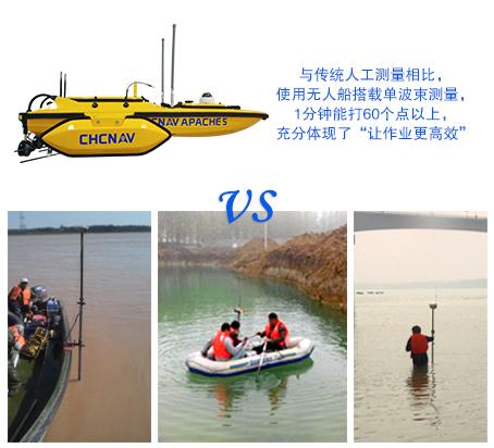單波束測深儀大點,華測單波束測深儀,華測導航無人船測量
