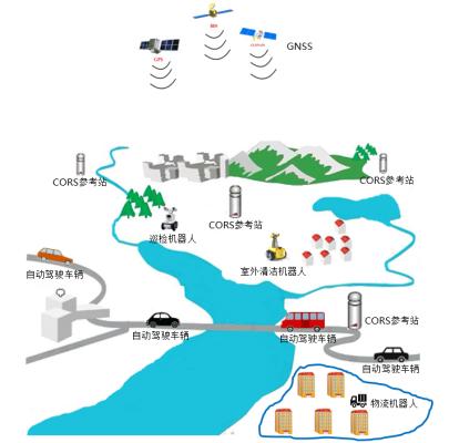 華測GNSS高精度定位在自動駕駛行業中的應用_解決方案_華測導航