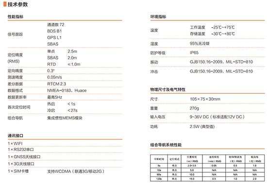 P1亞米級組合導航接收機,高精度車輛定位終端技術參數