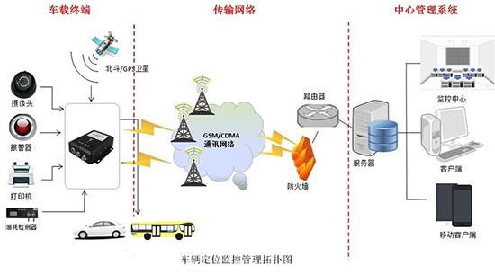 P1亞米級組合導航接收機,高精度車輛定位終端,車輛管理系統,cors,