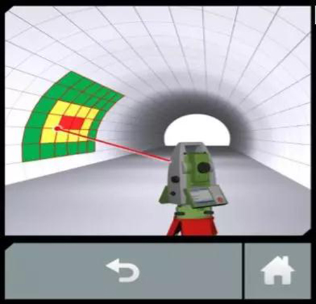 三维激光扫描仪应用于隧道测量之全站仪指向