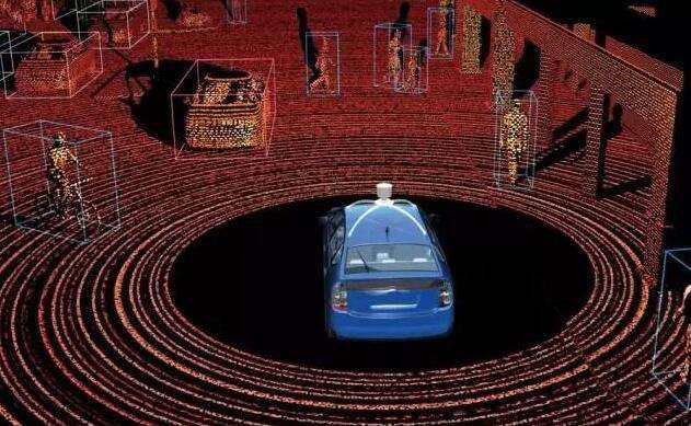 華測無人駕駛系統綜合解決方案,無人駕駛汽車綜合改裝方案,地圖創建與實時定位技術