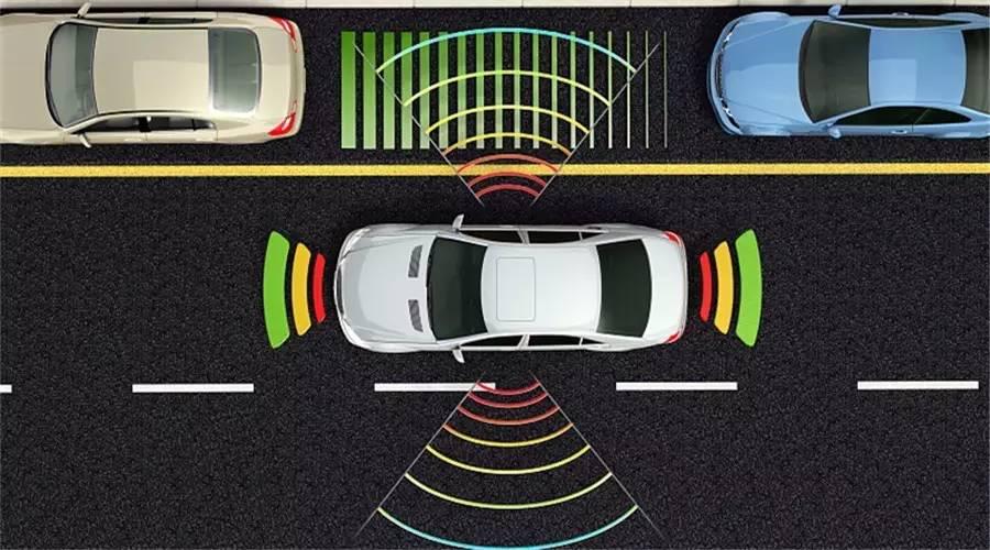 華測無人駕駛系統綜合解決方案,無人駕駛汽車綜合改裝方案,不确定環境下的決策規劃技術