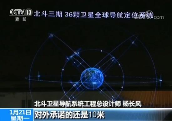 北斗三号基本系统完成建设 开始服务全球