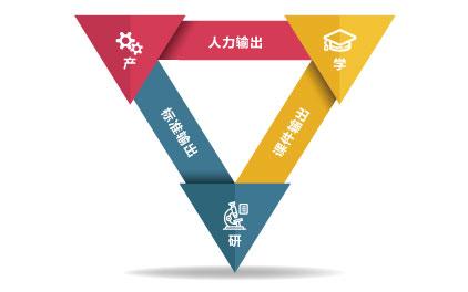 華測導航北鬥教學與科研實驗室,華測北鬥導航實驗室促進産學研發展