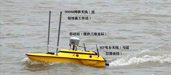 華測導航華微3号無人船