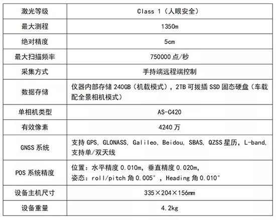 AS-1300HL激光雷達系統技術參數