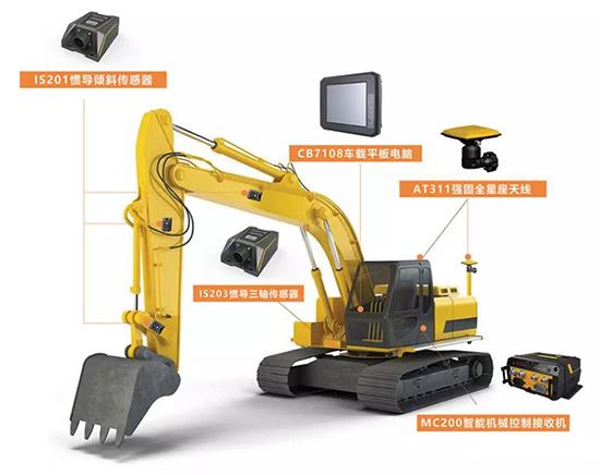 北斗TX63挖掘机引导系统