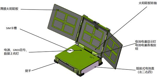 华测导航PMS2000北斗便携式应急监测站
