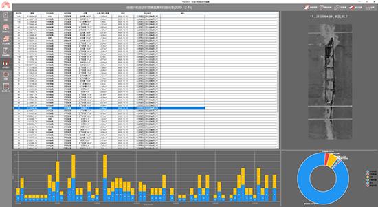 影像调绘成果统计、分级和报表